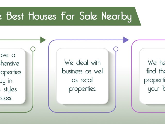 Trust MJ Real Estate Consultants to Buy Best Houses for Sale Nearby